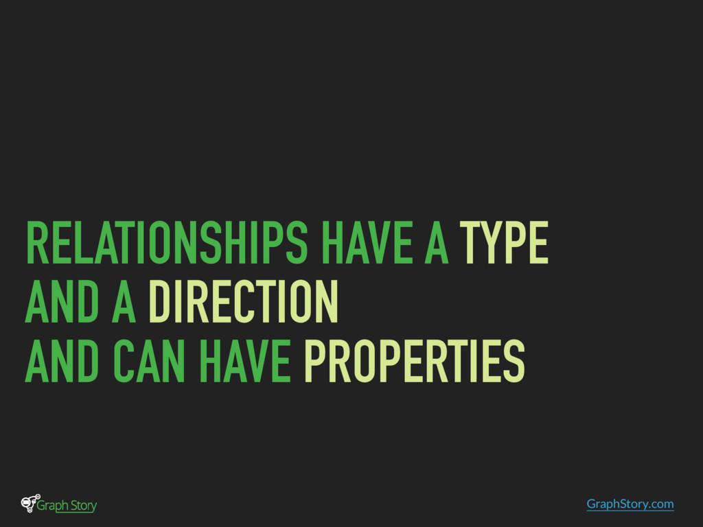 GraphStory.com RELATIONSHIPS HAVE A TYPE AND A ...