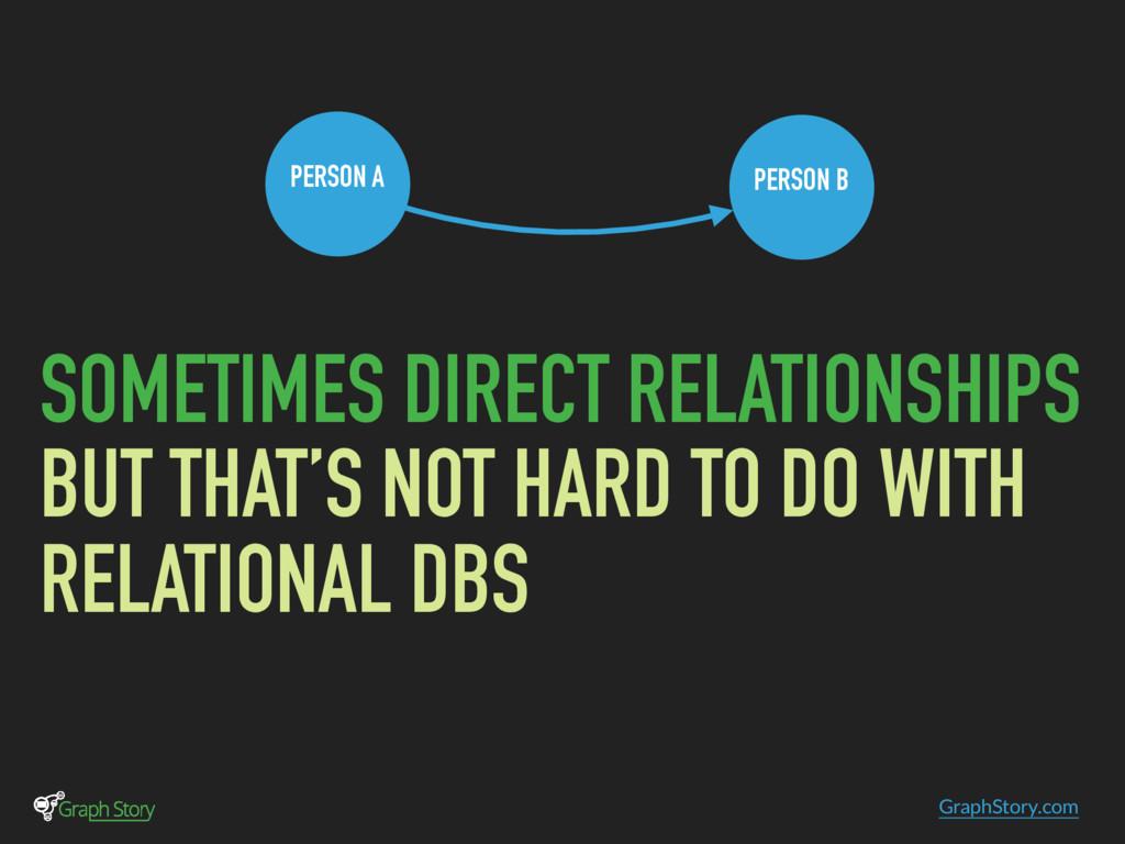 GraphStory.com SOMETIMES DIRECT RELATIONSHIPS B...