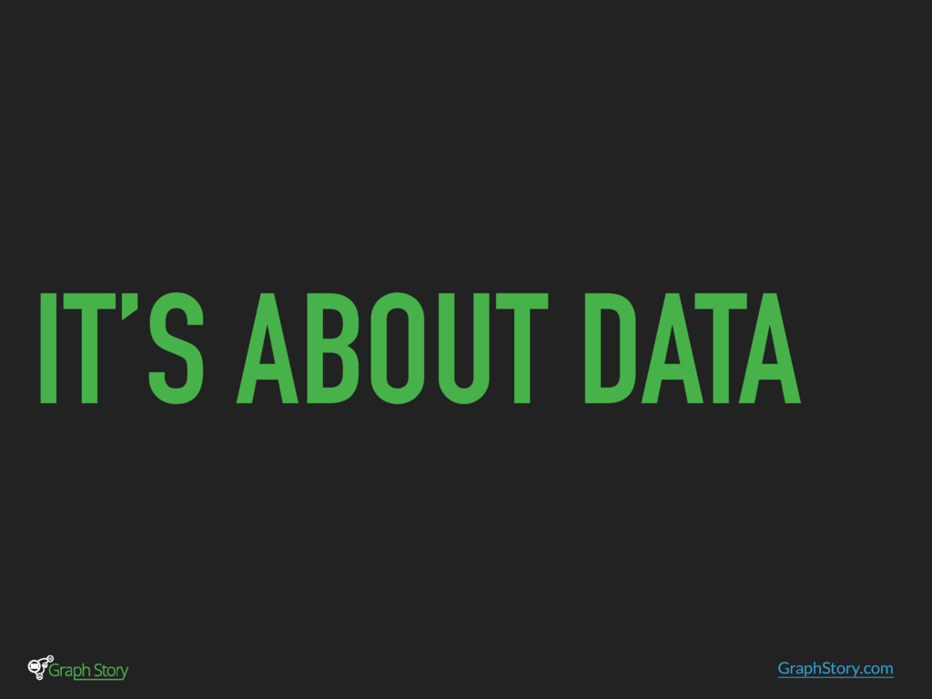 GraphStory.com IT'S ABOUT DATA