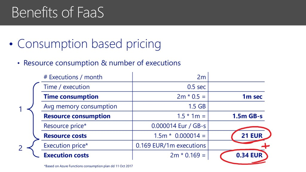Benefits of FaaS • Consumption based pricing • ...