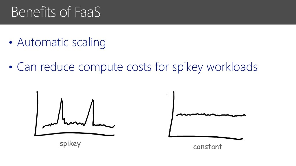 Benefits of FaaS • Automatic scaling • Can redu...