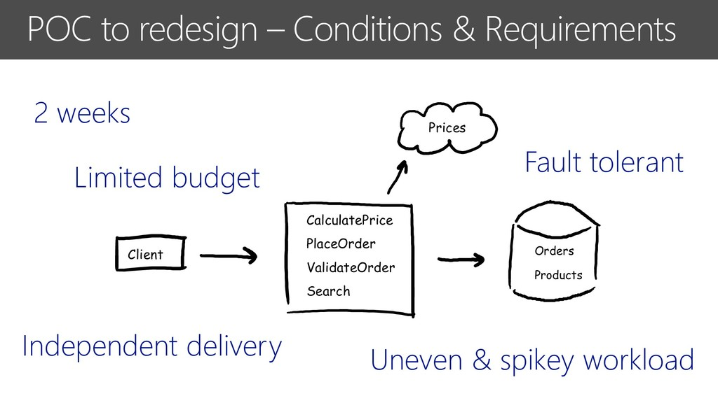 POC to redesign – Conditions & Requirements Cli...