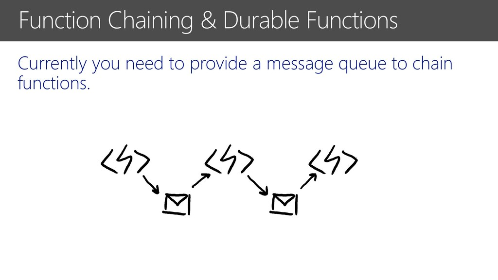 Currently you need to provide a message queue t...