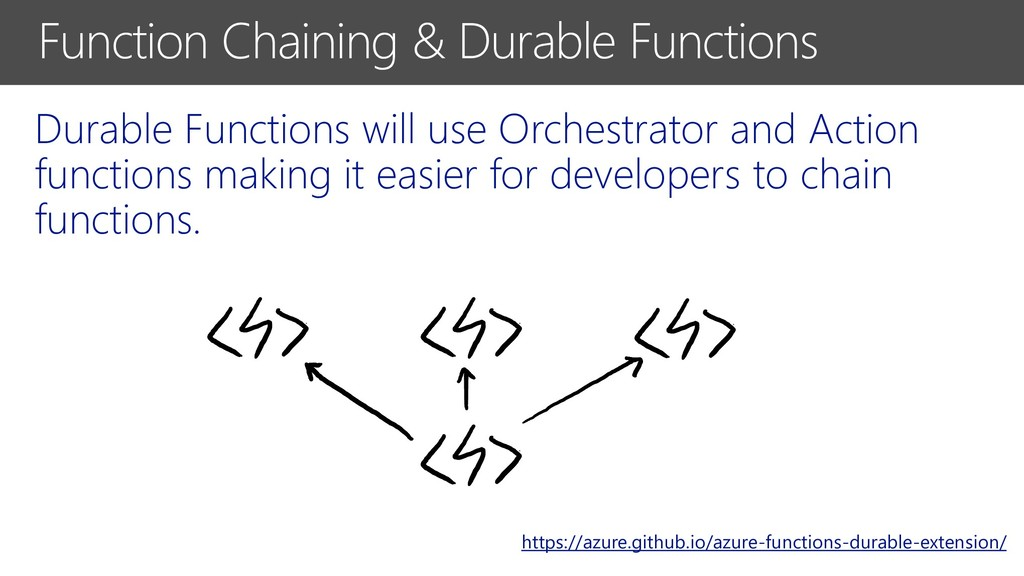 Function Chaining & Durable Functions https://a...