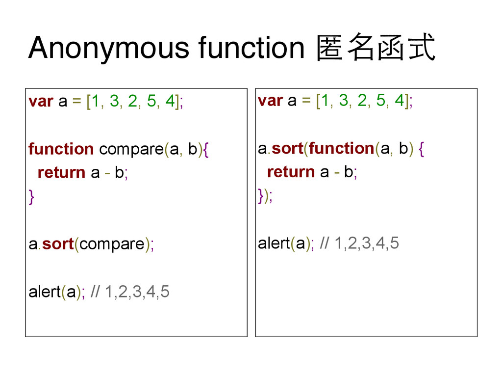 Anonymous function 匿名函式 var a = [1, 3, 2, 5, 4]...