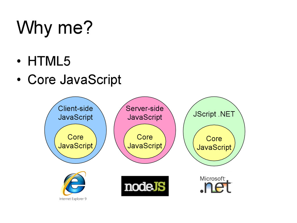 Why me? • HTML5 • Core JavaScript Client-side J...