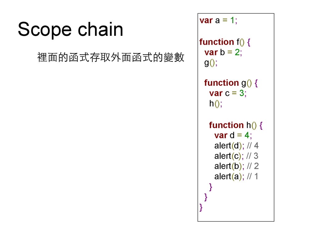 Scope chain var a = 1; function f() { var b = 2...