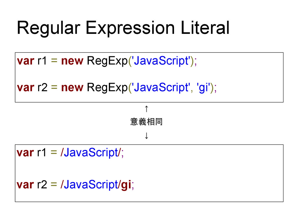 Regular Expression Literal var r1 = new RegExp(...