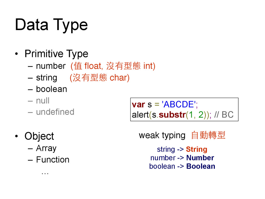 Data Type • Primitive Type – number (值 float, 沒...