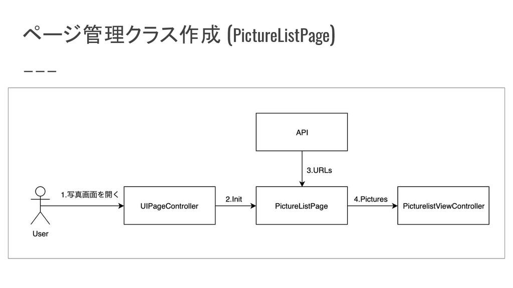 ページ管理クラス作成 (PictureListPage)