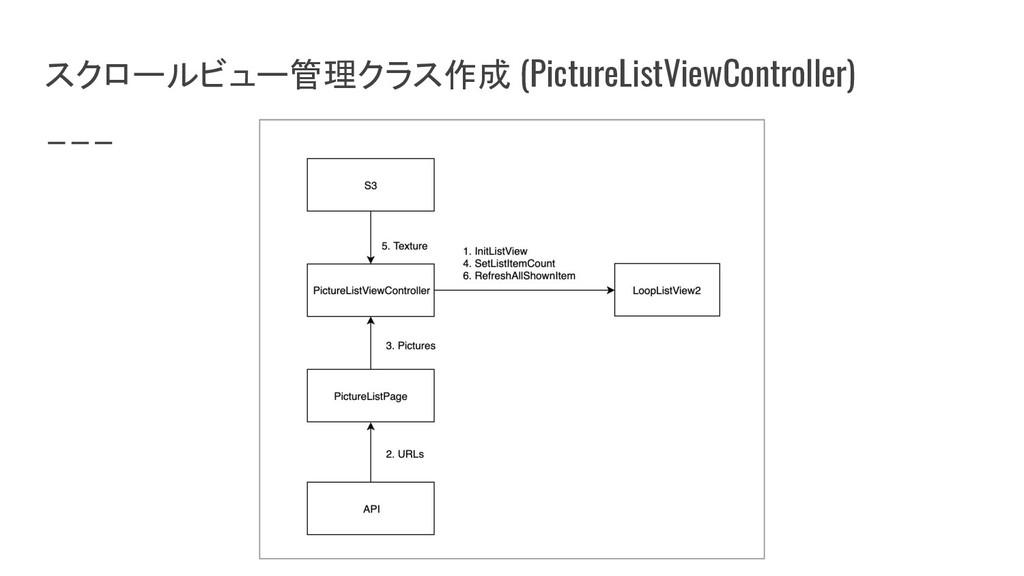 スクロールビュー管理クラス作成 (PictureListViewController)