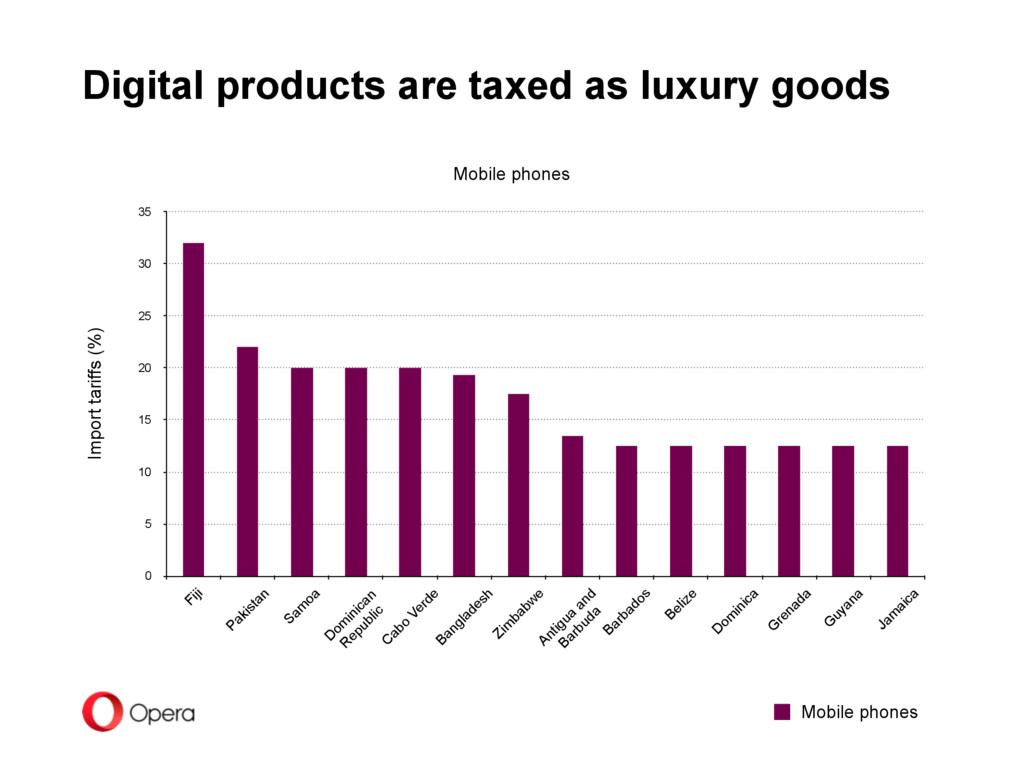 Digital products are taxed as luxury goods Impo...