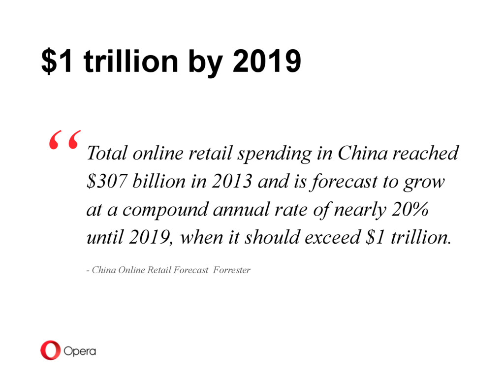 Total online retail spending in China reached $...