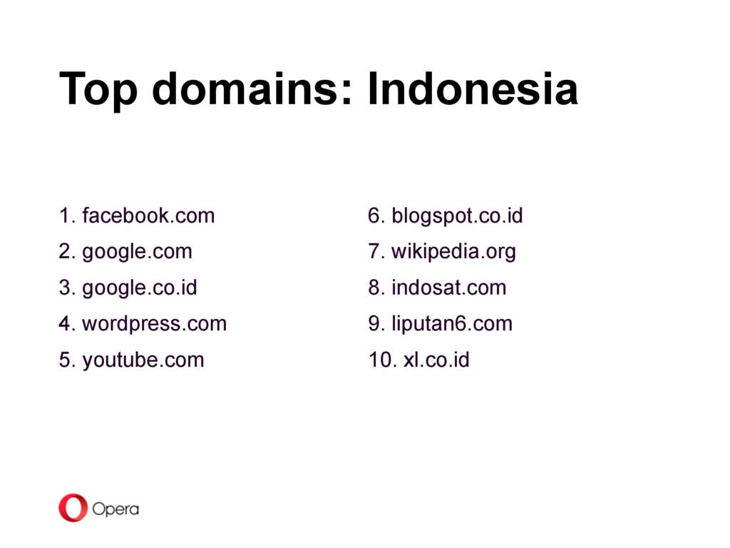 1. facebook.com 2. google.com 3. google.co.id 4...