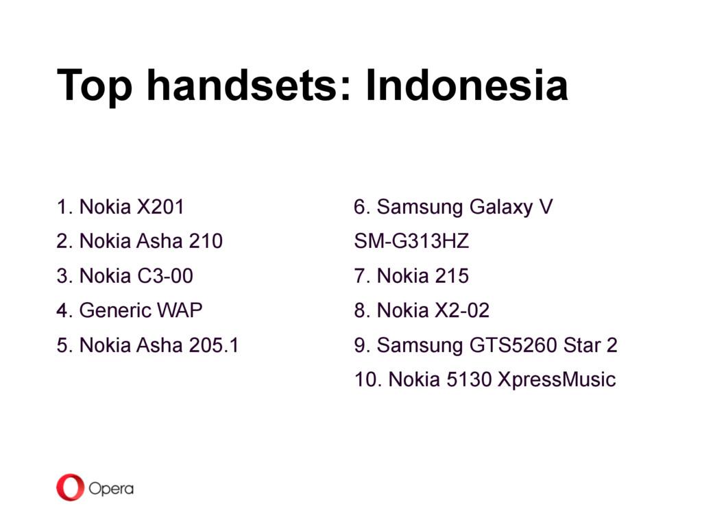 1. Nokia X201 2. Nokia Asha 210 3. Nokia C3-00 ...