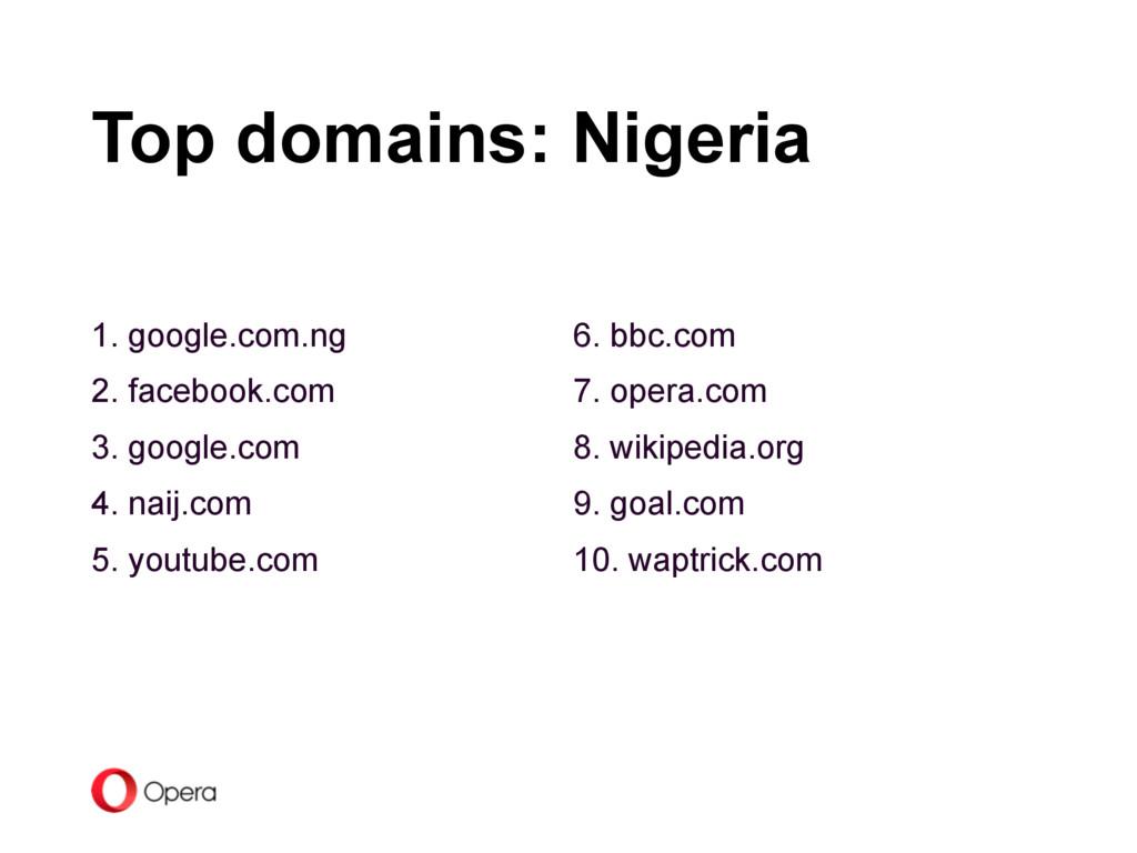 1. google.com.ng 2. facebook.com 3. google.com ...