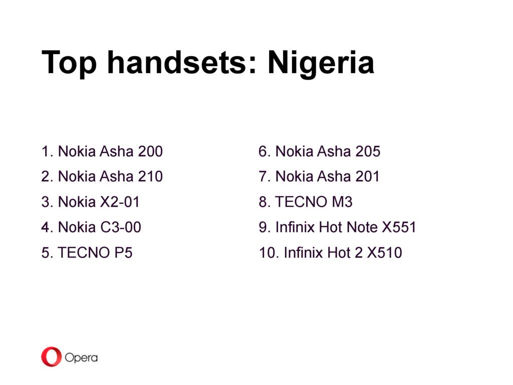1. Nokia Asha 200 2. Nokia Asha 210 3. Nokia X2...