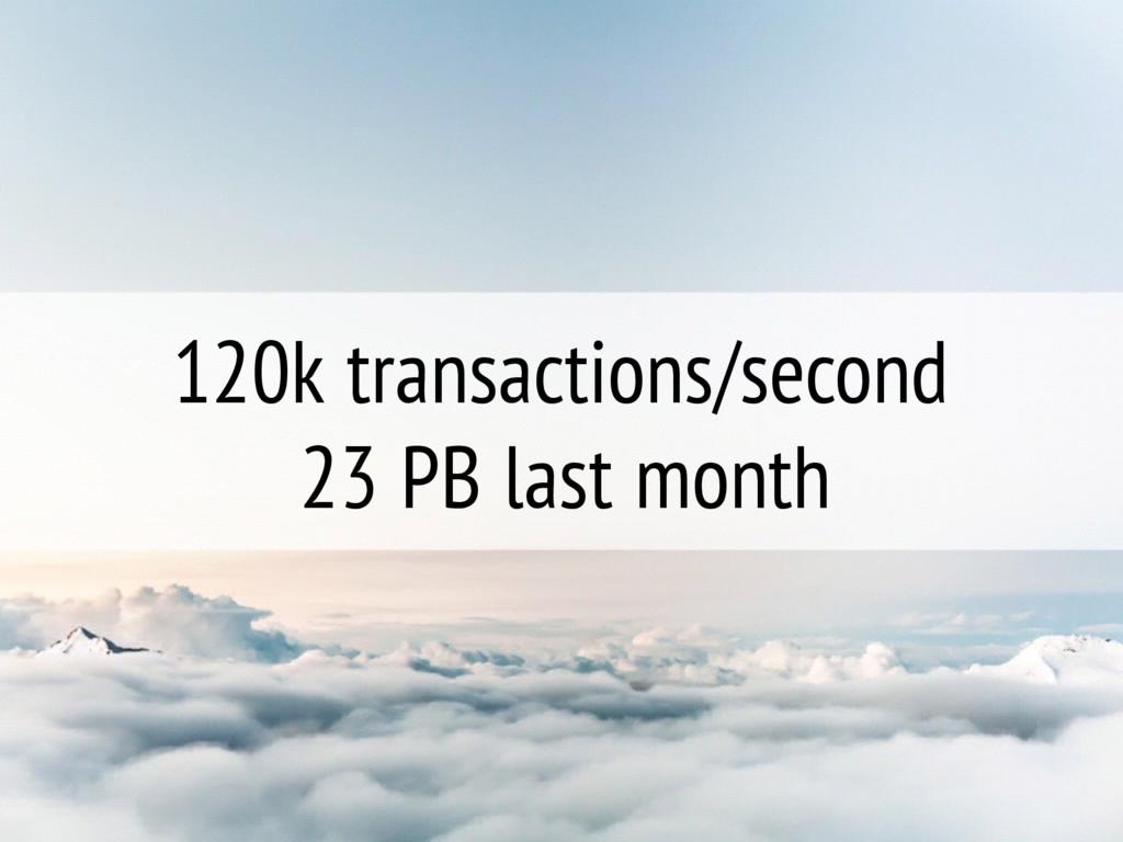 120k transactions/second 23 PB last month