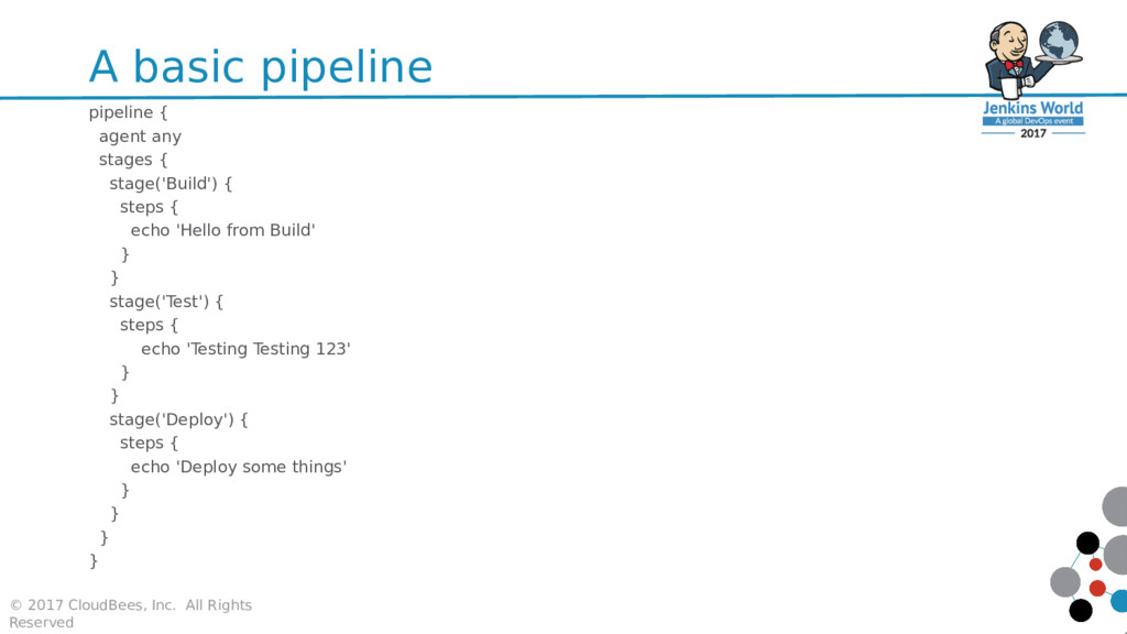 A basic pipeline pipeline { agent any stages { ...