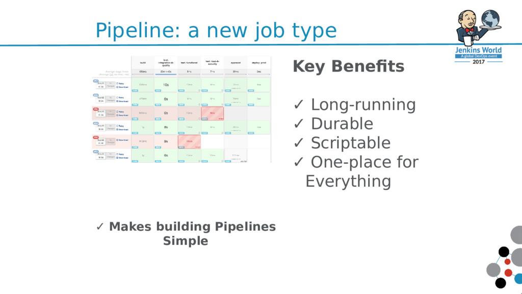Key Benefits ✓ Long-running ✓ Durable ✓ Scripta...