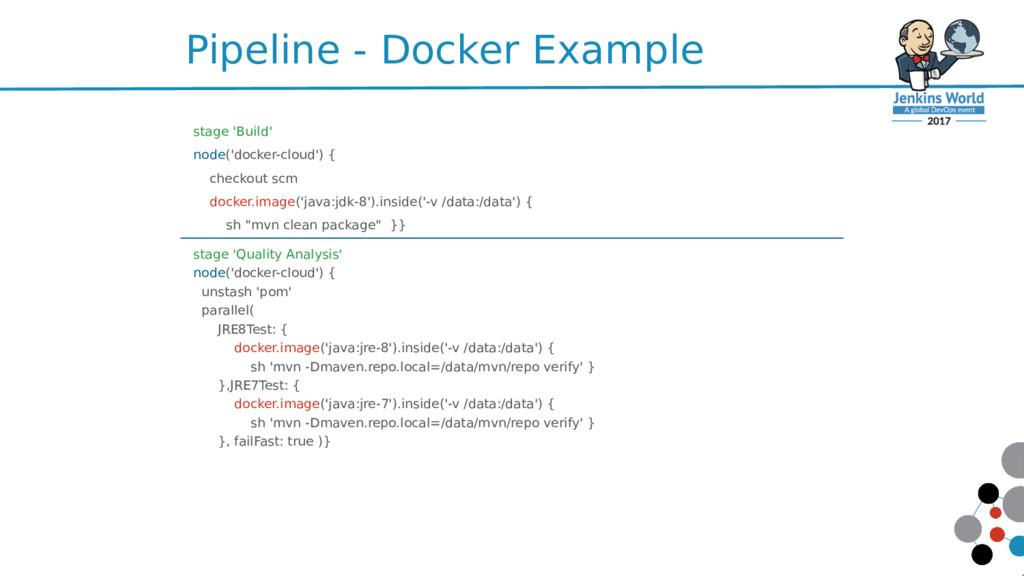 Pipeline - Docker Example stage 'Build' node('d...