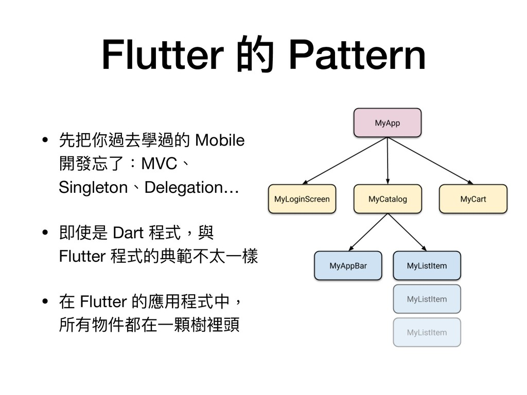 Flutter 的 Pattern • 先把你過去學過的 Mobile 開發忘了:MVC、 S...