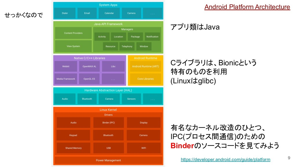9 https://developer.android.com/guide/platform ...