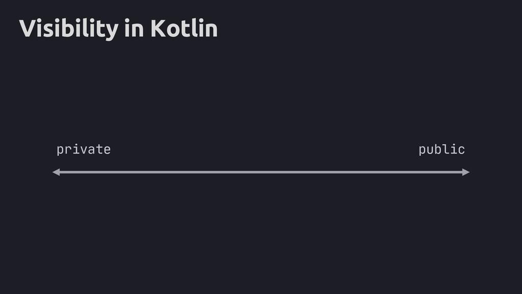 Visibility in Kotlin public private