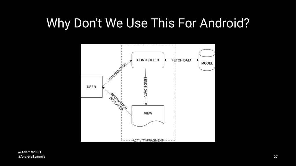 Why Don't We Use This For Android? @AdamMc331 #...