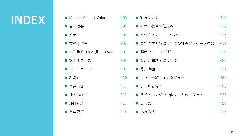 2 2 INDEX ◼ Mission/Vision/Value P03 ◼ 給与レンジ P1...