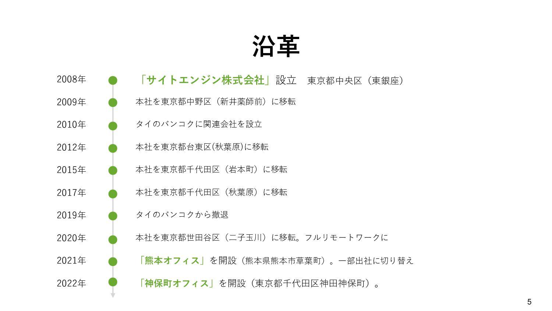 5 会社概要 社名 サイトエンジン株式会社 代表取締役 毛塚 智彦 設立 2008年8月 事業...