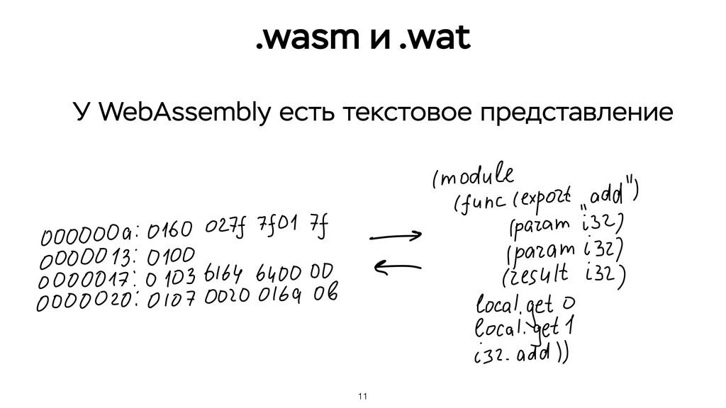 11 .wasm и .wat У WebAssembly есть текстовое пр...