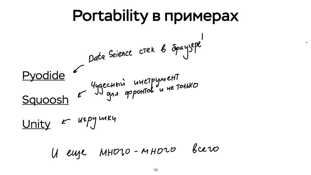 Portability в примерах Pyodide Squoosh Unity 16