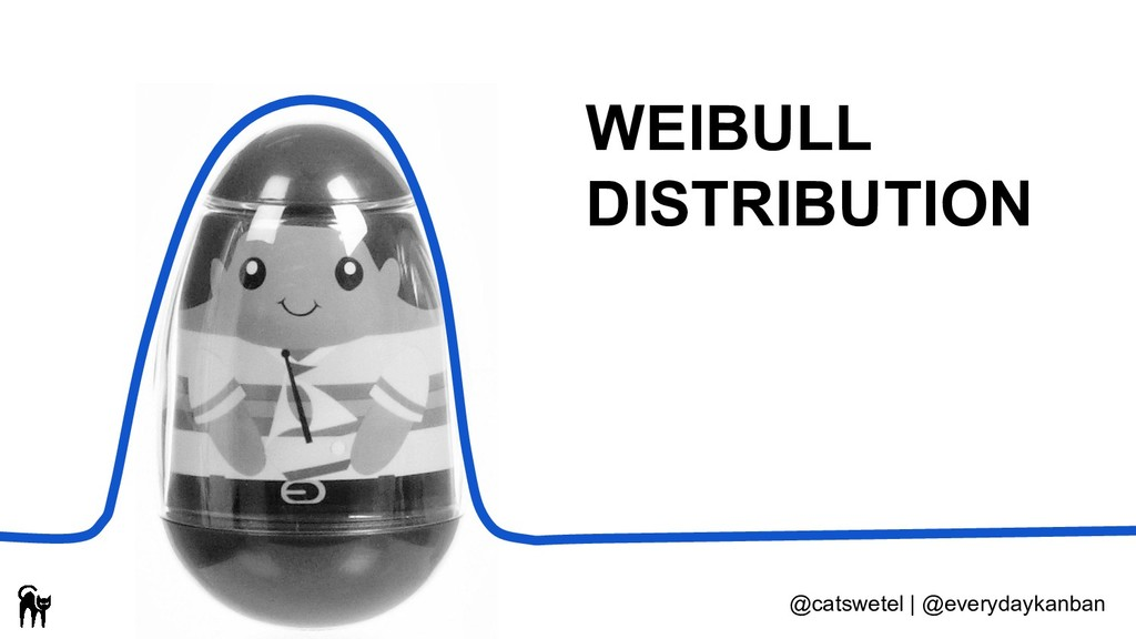 WEIBULL DISTRIBUTION @catswetel | @everydaykanb...