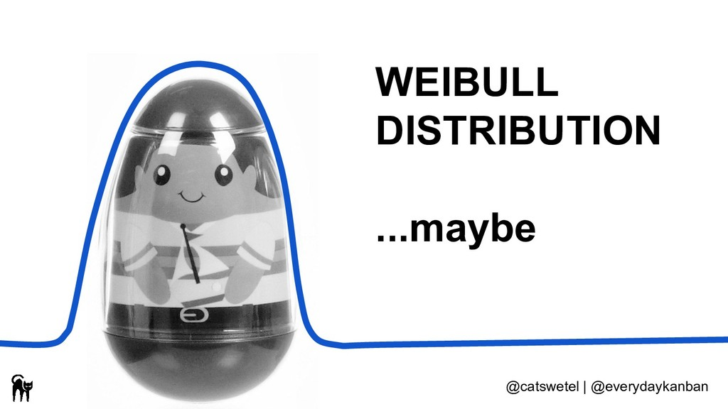 WEIBULL DISTRIBUTION ...maybe @catswetel | @eve...