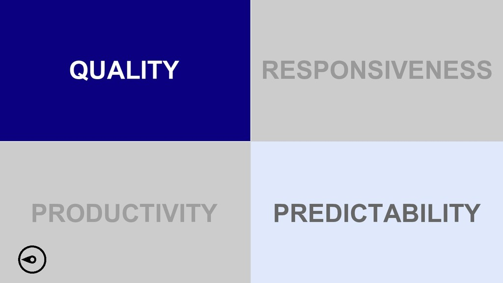 QUALITY RESPONSIVENESS PRODUCTIVITY PREDICTABIL...