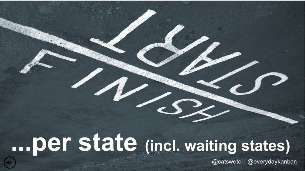 ...per state (incl. waiting states) @catswetel ...