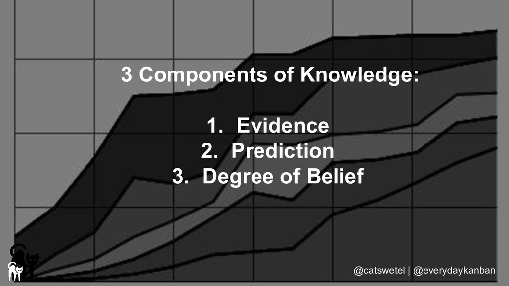 3 Components of Knowledge: 1. Evidence 2. Predi...
