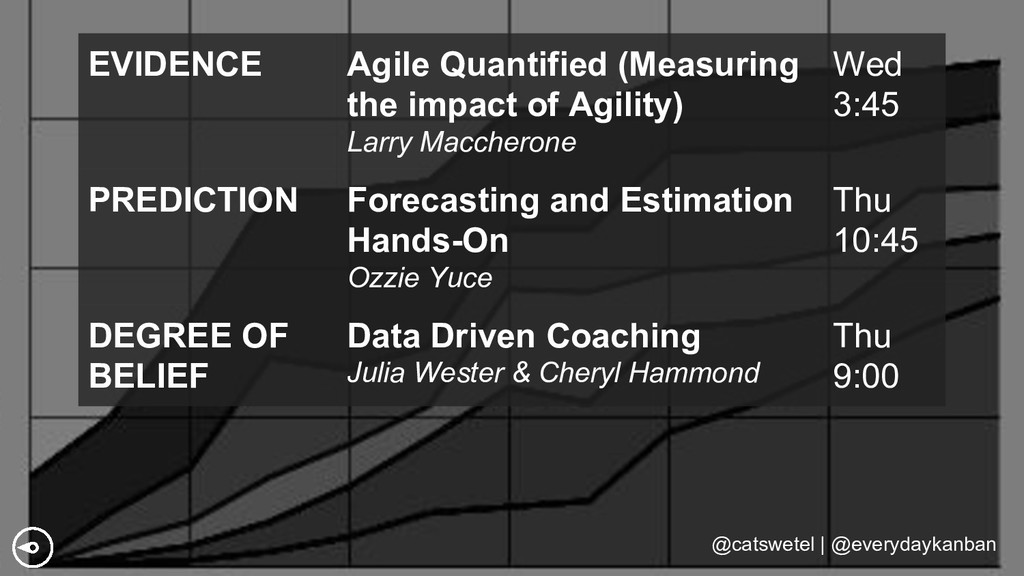 EVIDENCE Agile Quantified (Measuring the impact...