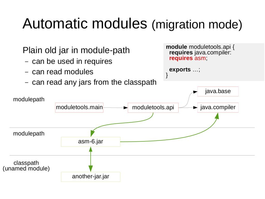 Automatic modules (migration mode) Plain old ja...