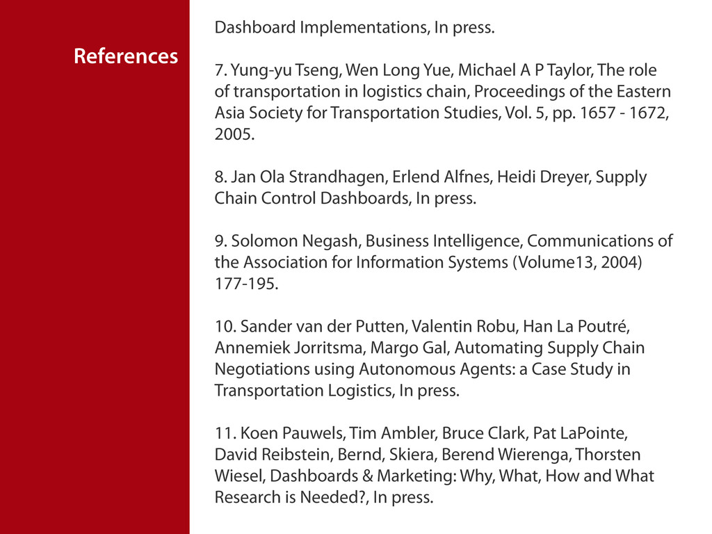 Dashboard Implementations, In press. 7. Yung-yu...