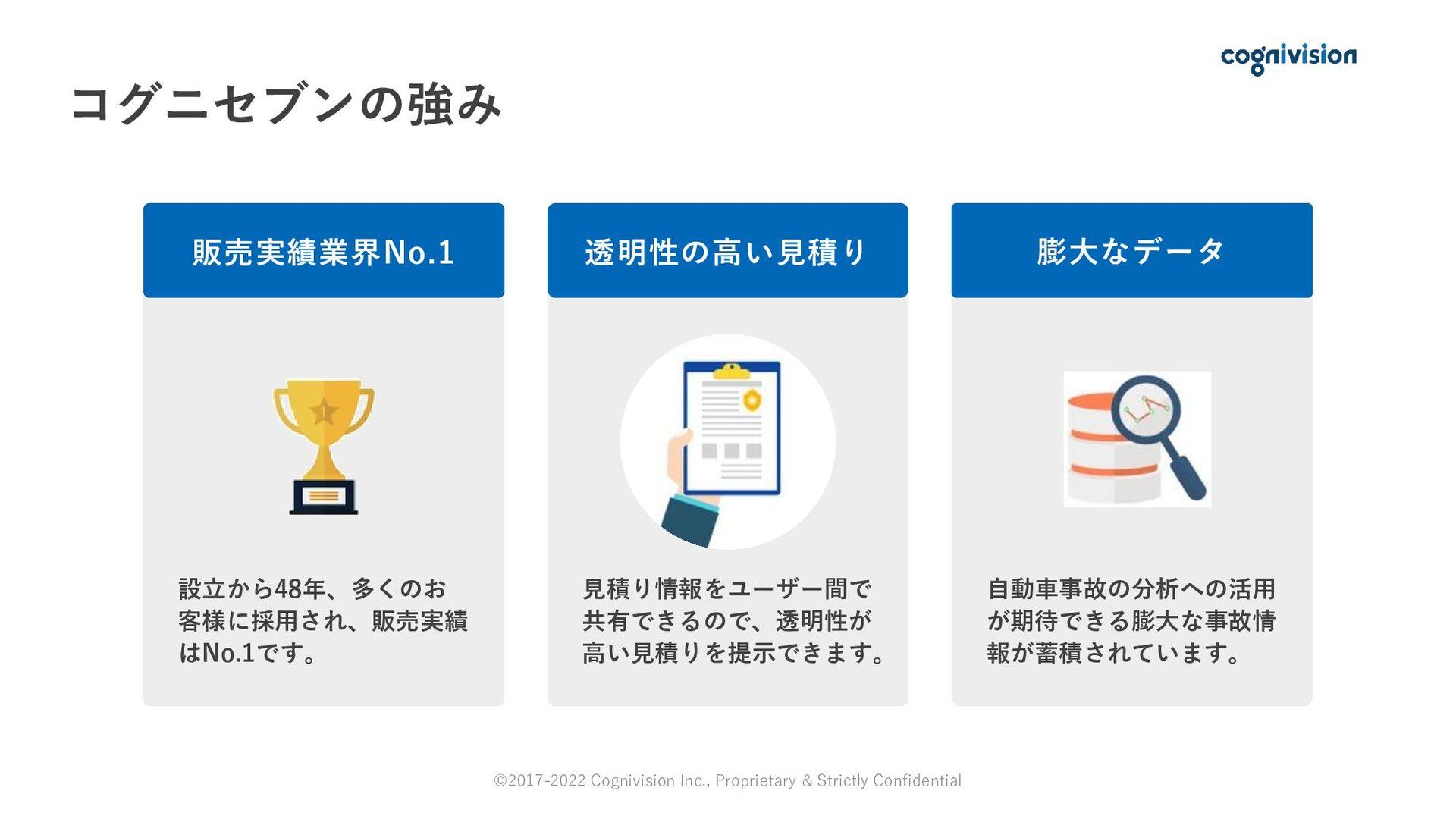 販売実績業界No.1 透明性の⾼い⾒積り 膨⼤なデータ 設⽴から47年、多くのお 客様に採⽤さ...