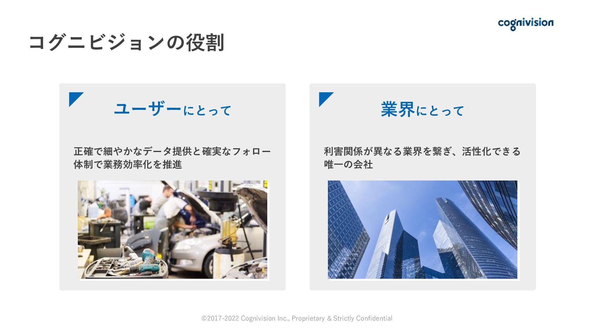 l リモートワーク勤務制度あり l 在宅勤務⼿当⽀給 l 7時間(9:00〜17:00)の 実...