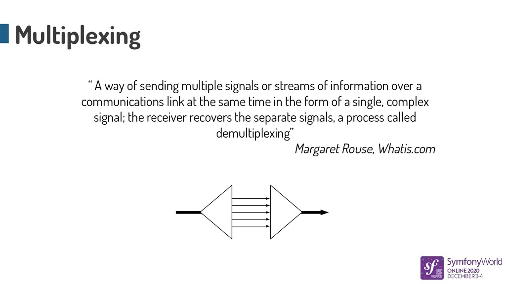"Multiplexing "" A way of sending multiple signal..."