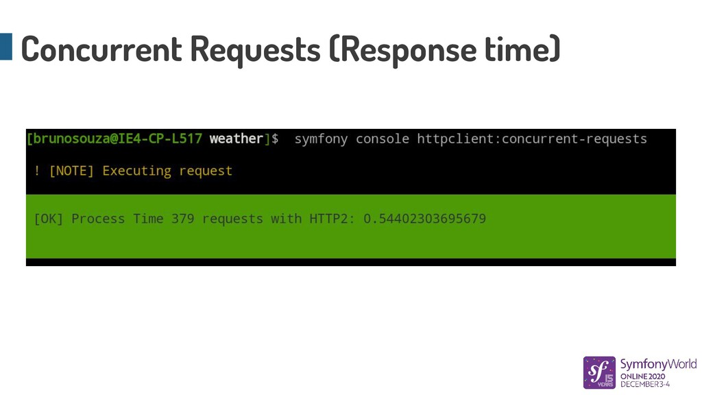 Concurrent Requests (Response time)