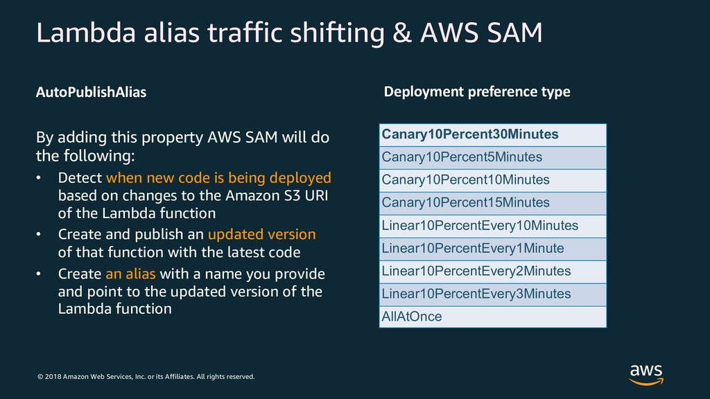 © 2018 Amazon Web Services, Inc. or its Affilia...