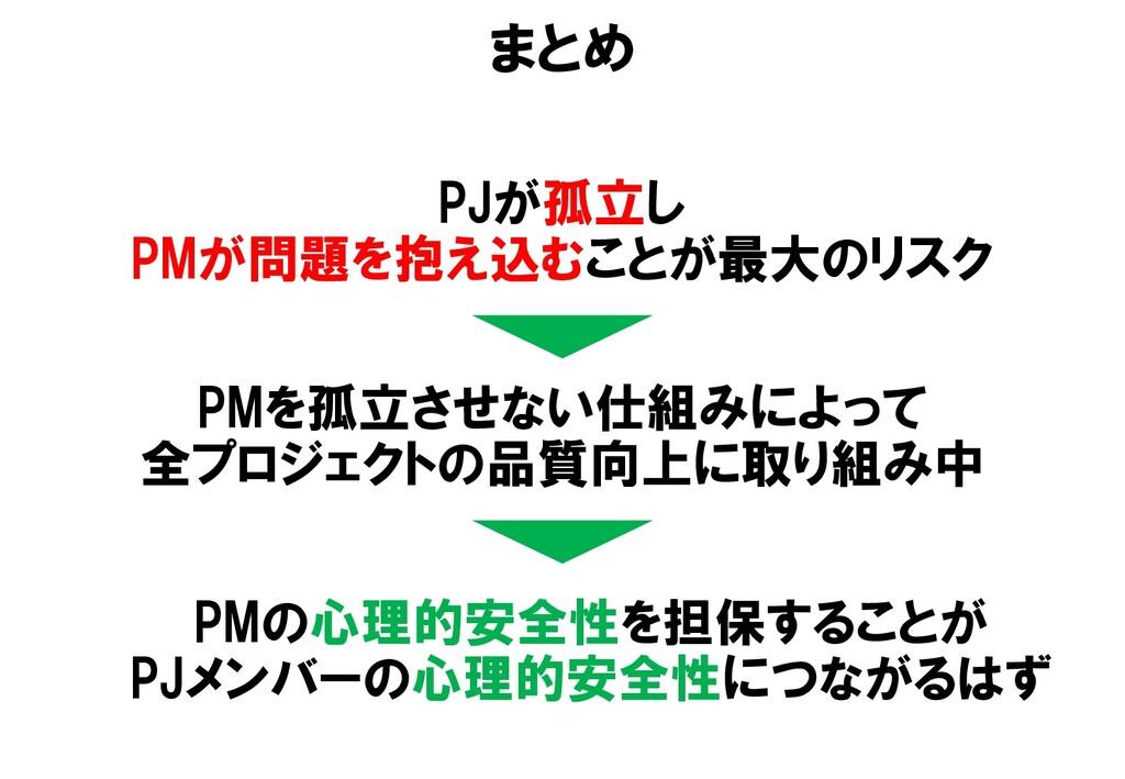 まとめ PMを孤立させない仕組みによって 全プロジェクトの品質向上に取り組み中 PMの心理的安...