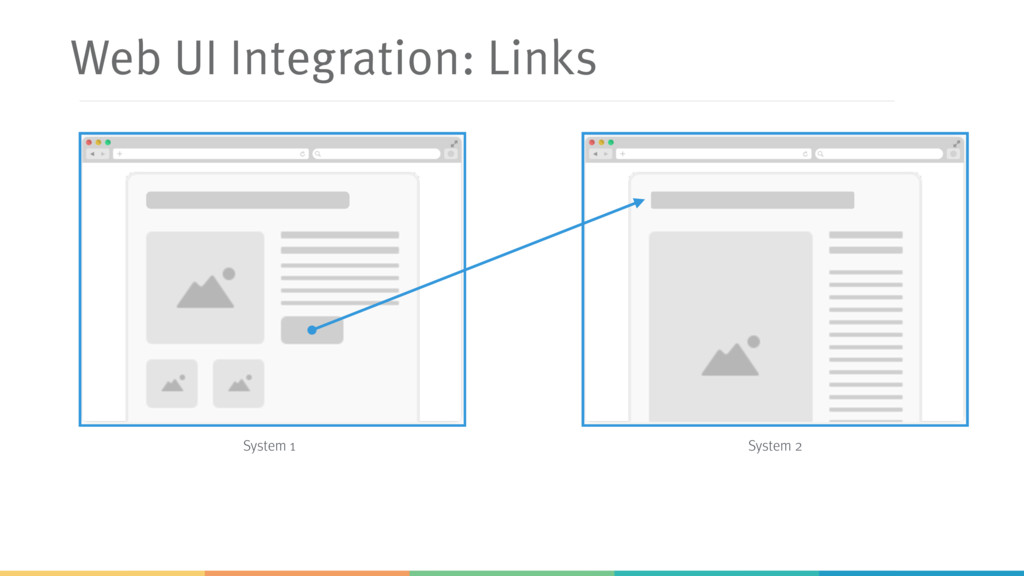 Web UI Integration: Links System 1 System 2