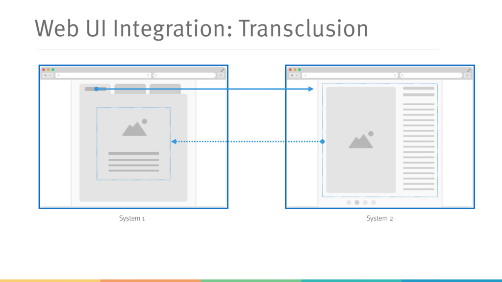 Web UI Integration: Transclusion System 1 Syste...