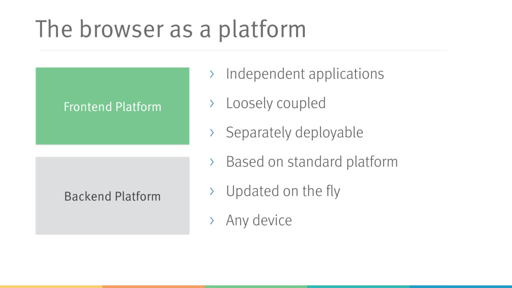 The browser as a platform > Independent applica...